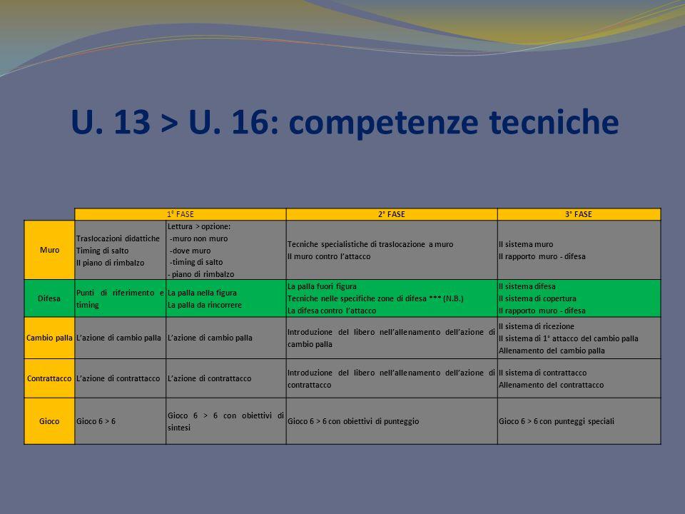 U. 13 > U. 16: competenze tecniche