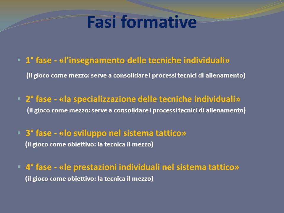 Fasi formative 1° fase - «l'insegnamento delle tecniche individuali» (il gioco come mezzo: serve a consolidare i processi tecnici di allenamento)