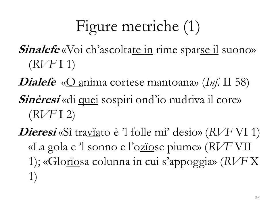 Figure metriche (1)