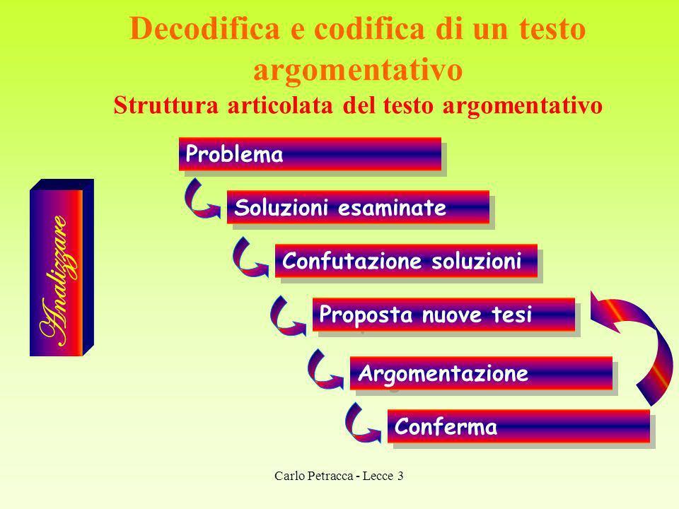 Rielaborazione integrata e modificata a cura di Marianna Ronca & Roberto Verna