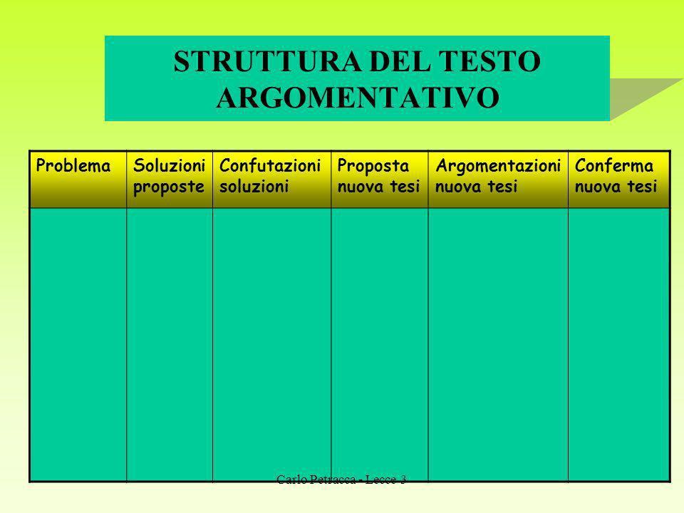 STRUTTURA DEL TESTO ARGOMENTATIVO
