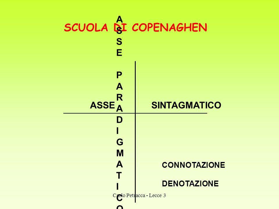 SCUOLA DI COPENAGHEN A S E P R D I G M T ASSE SINTAGMATICO C O