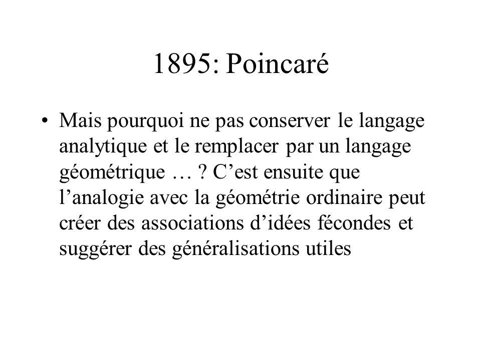 1895: Poincaré