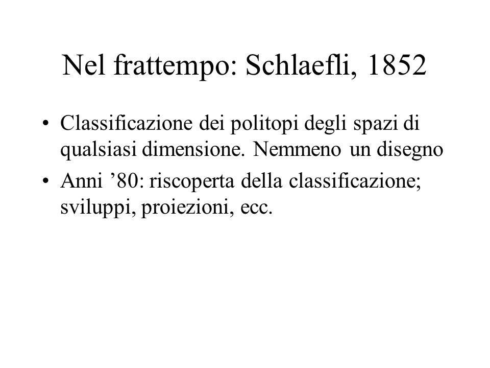 Nel frattempo: Schlaefli, 1852