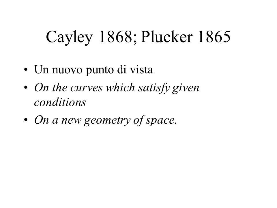 Cayley 1868; Plucker 1865 Un nuovo punto di vista