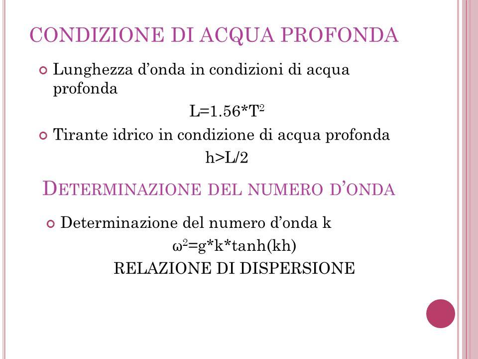 CONDIZIONE DI ACQUA PROFONDA