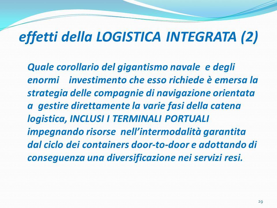 effetti della LOGISTICA INTEGRATA (2)