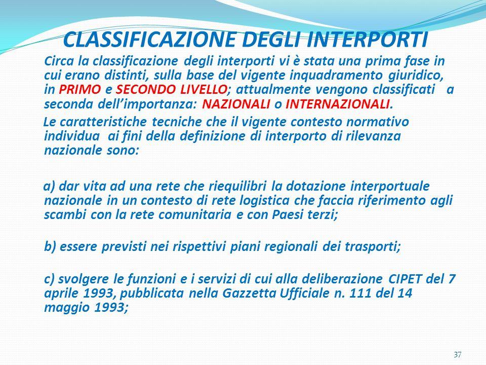 CLASSIFICAZIONE DEGLI INTERPORTI