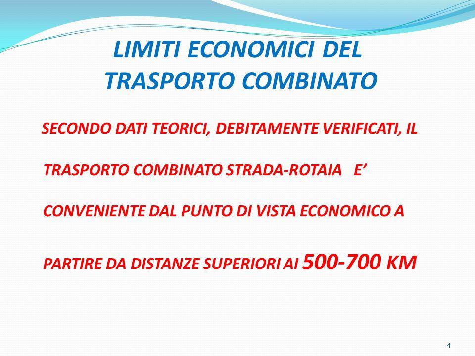 LIMITI ECONOMICI DEL TRASPORTO COMBINATO