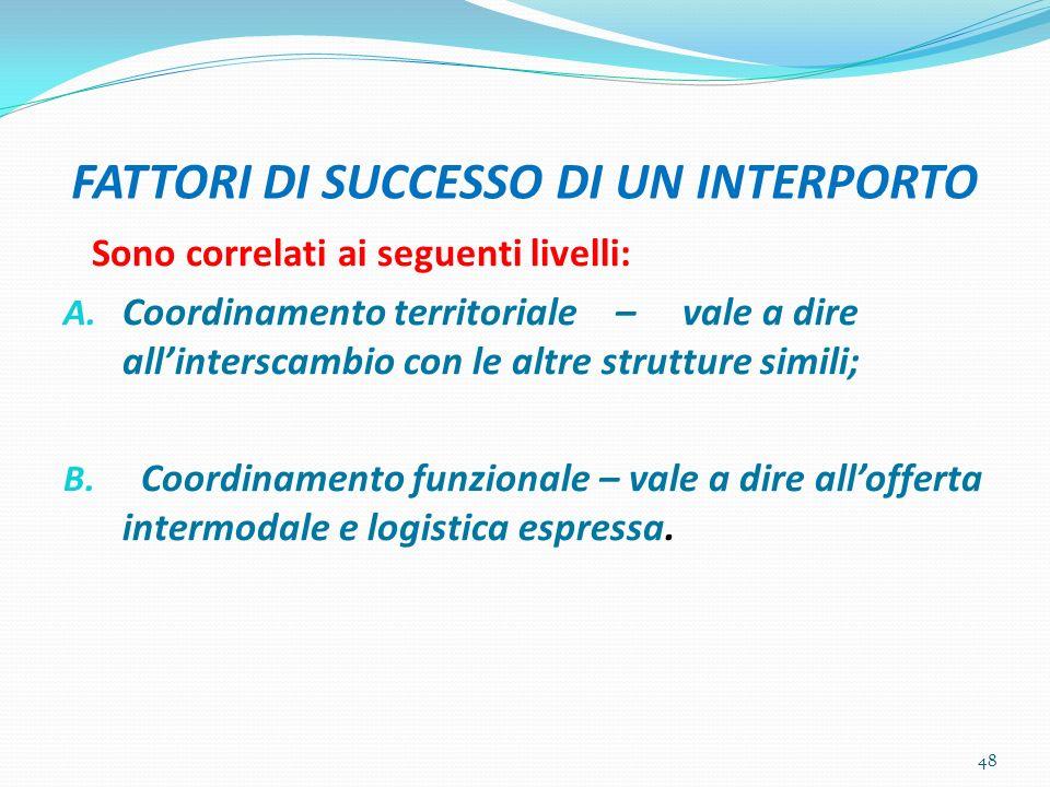 FATTORI DI SUCCESSO DI UN INTERPORTO