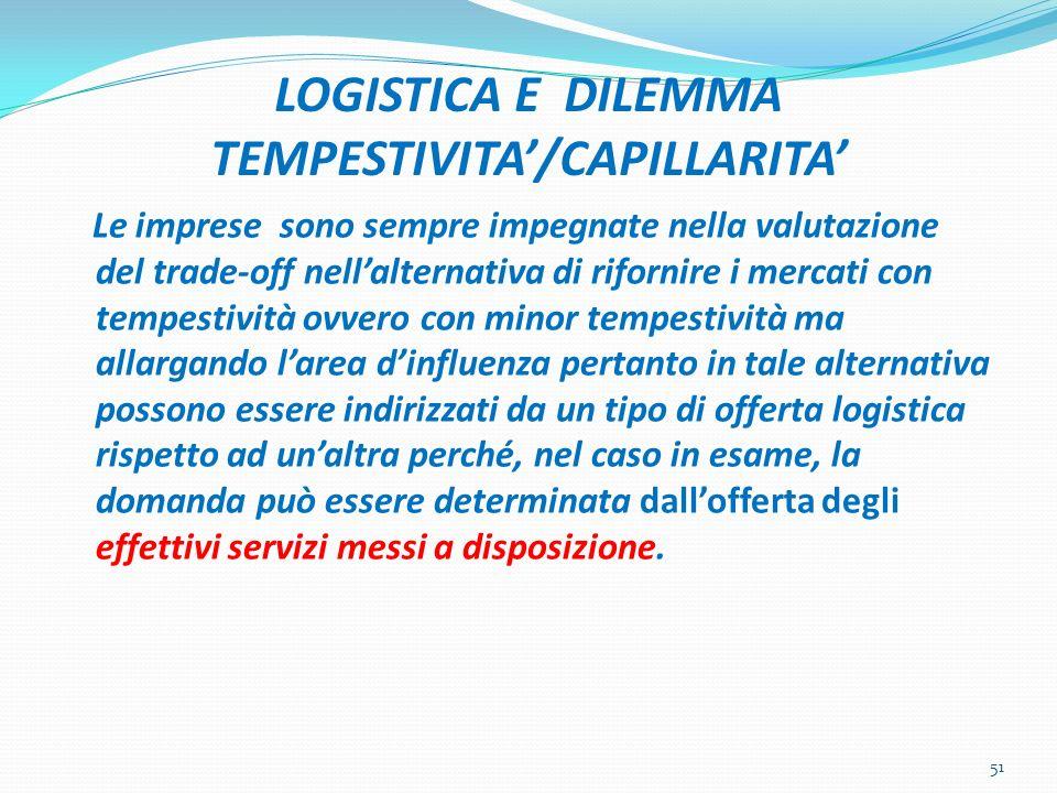 LOGISTICA E DILEMMA TEMPESTIVITA'/CAPILLARITA'