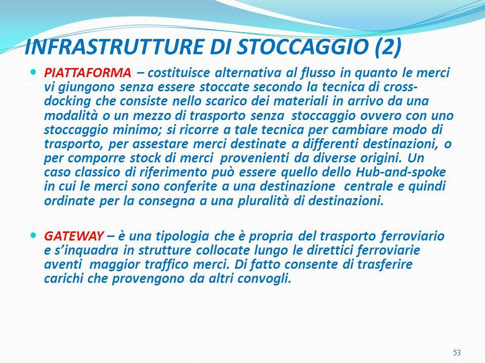 INFRASTRUTTURE DI STOCCAGGIO (2)