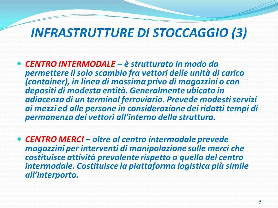 INFRASTRUTTURE DI STOCCAGGIO (3)