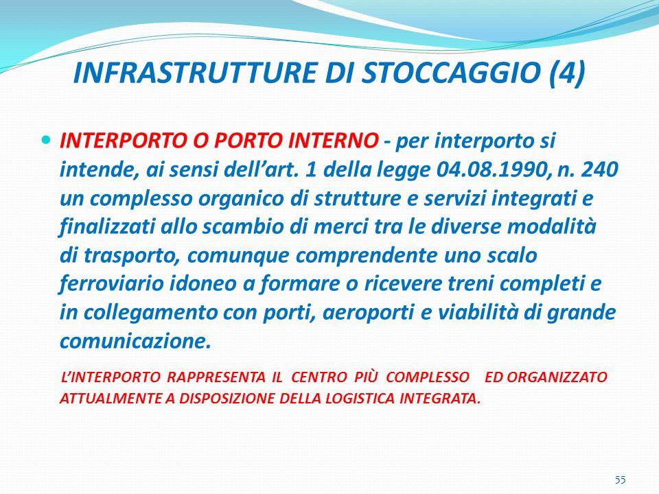 INFRASTRUTTURE DI STOCCAGGIO (4)
