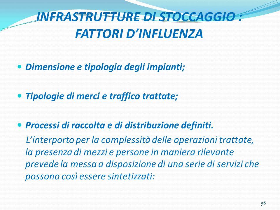 INFRASTRUTTURE DI STOCCAGGIO : FATTORI D'INFLUENZA