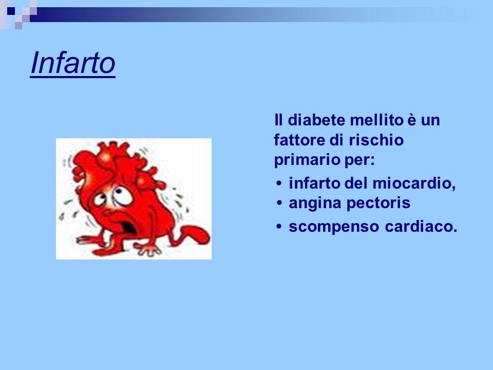 Infarto • infarto del miocardio, • angina pectoris