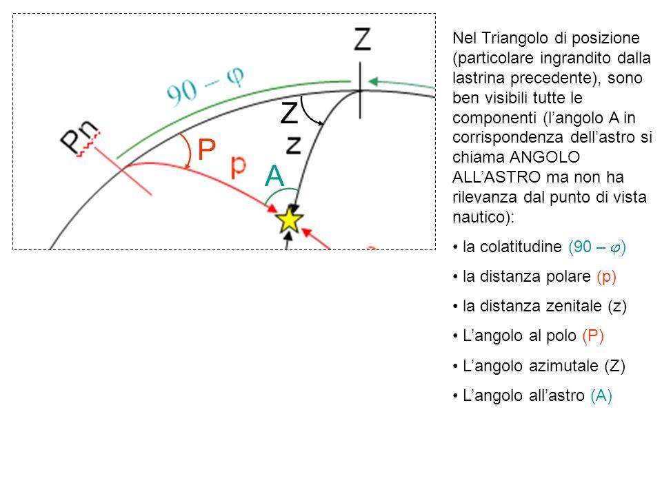 Nel Triangolo di posizione (particolare ingrandito dalla lastrina precedente), sono ben visibili tutte le componenti (l'angolo A in corrispondenza dell'astro si chiama ANGOLO ALL'ASTRO ma non ha rilevanza dal punto di vista nautico):