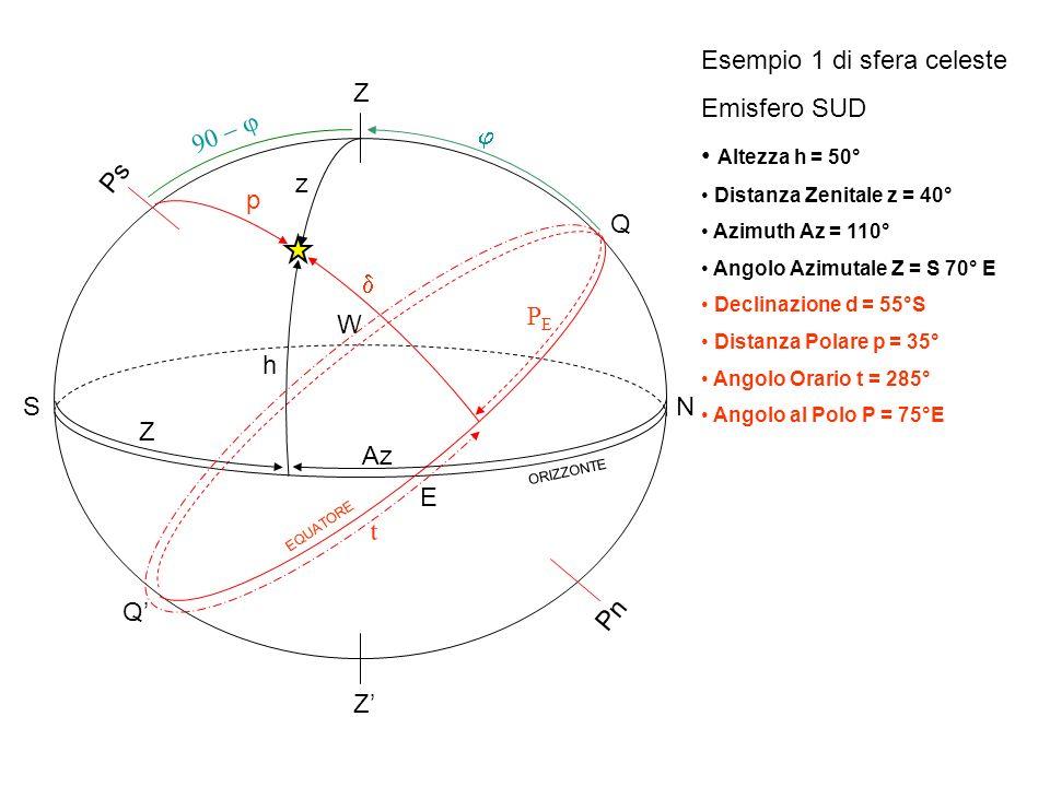 Esempio 1 di sfera celeste Emisfero SUD Altezza h = 50° Z 90 - j j Ps