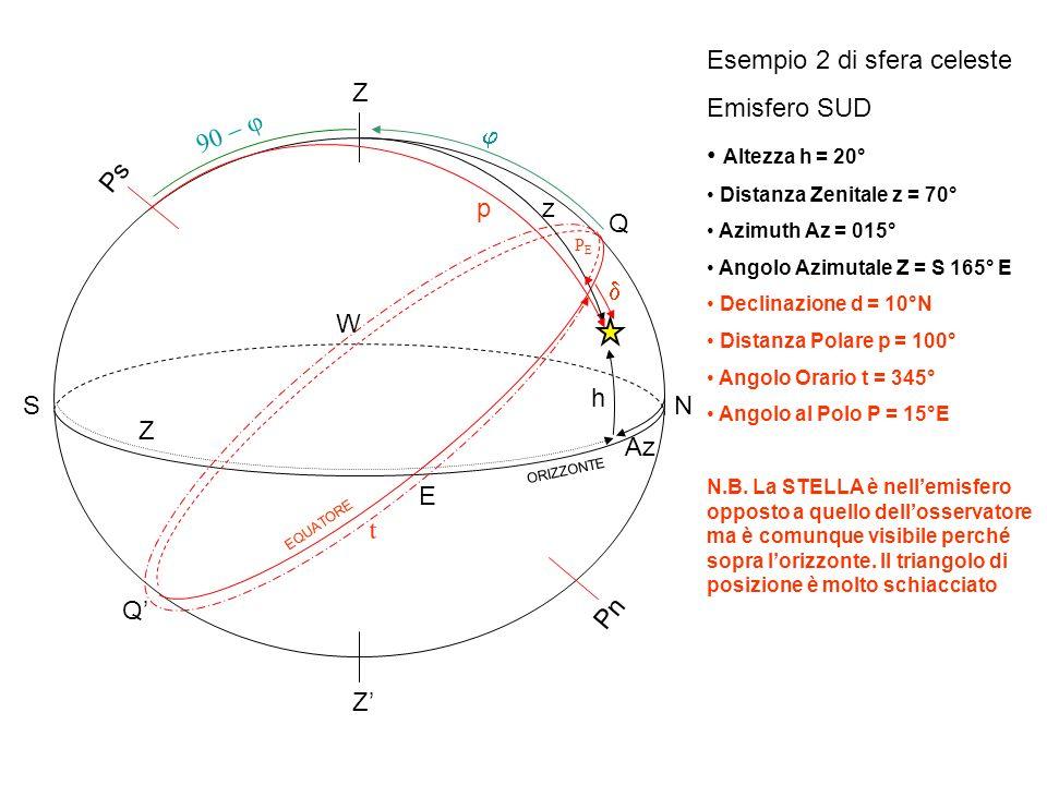 Esempio 2 di sfera celeste Emisfero SUD Altezza h = 20° Z 90 - j j Ps