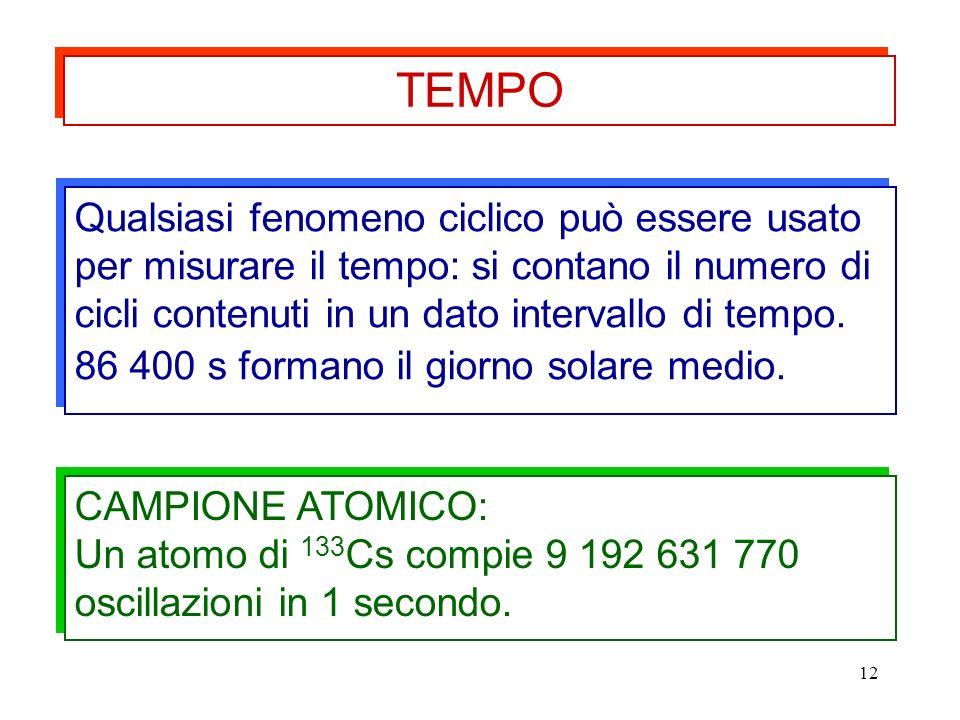 TEMPO Qualsiasi fenomeno ciclico può essere usato per misurare il tempo: si contano il numero di cicli contenuti in un dato intervallo di tempo.