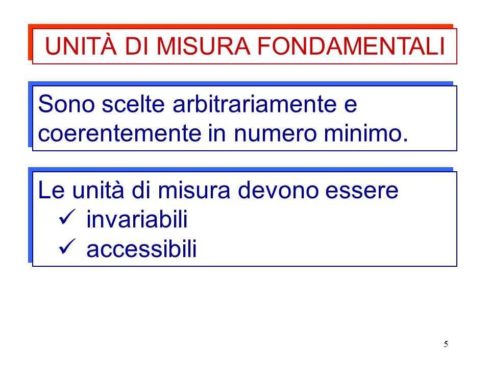 UNITÀ DI MISURA FONDAMENTALI