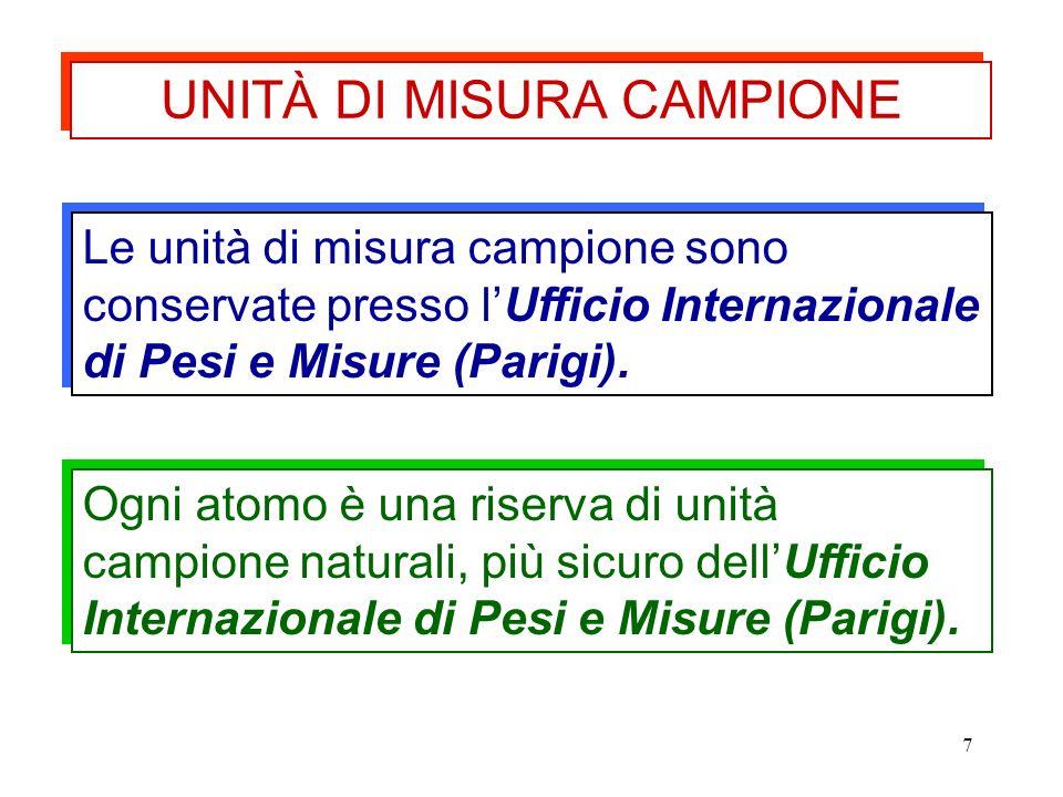 UNITÀ DI MISURA CAMPIONE