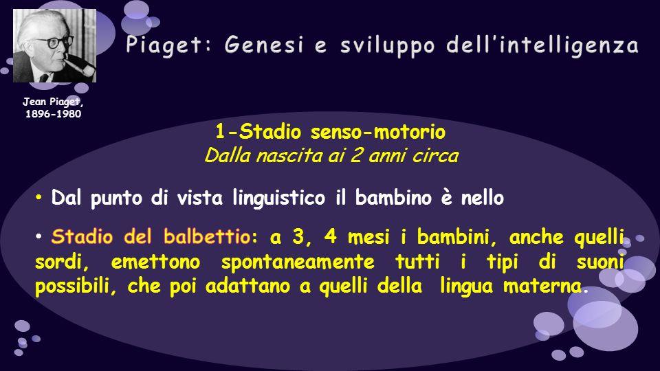 Piaget: Genesi e sviluppo dell'intelligenza 1-Stadio senso-motorio