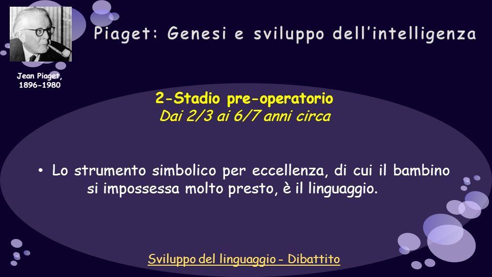 Piaget: Genesi e sviluppo dell'intelligenza 2-Stadio pre-operatorio