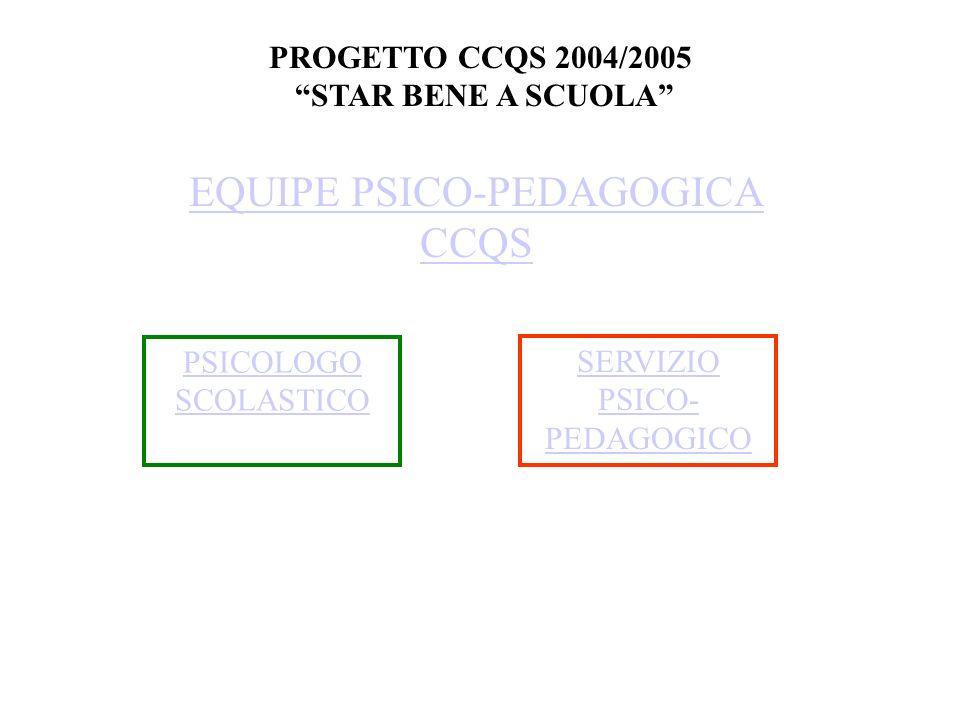 PROGETTO CCQS 2004/2005 STAR BENE A SCUOLA