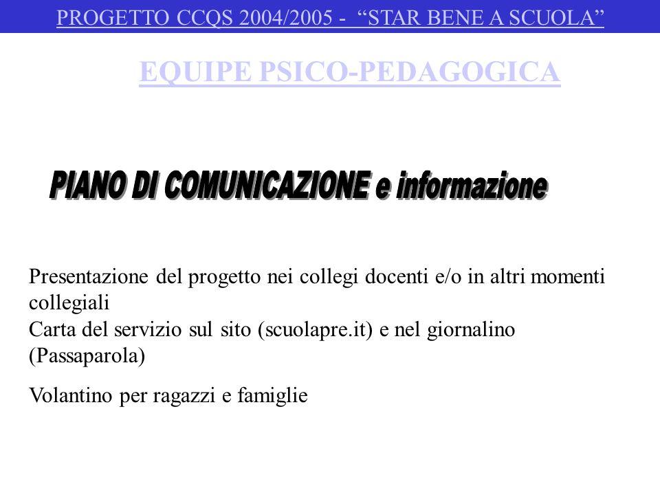 PIANO DI COMUNICAZIONE e informazione