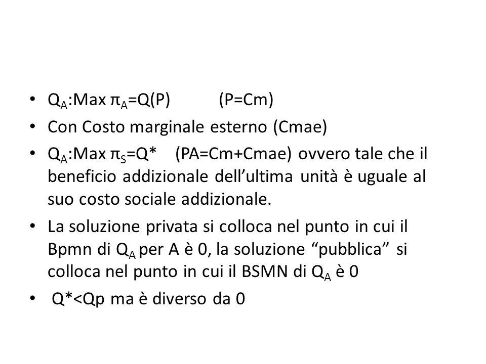 QA:Max πA=Q(P) (P=Cm) Con Costo marginale esterno (Cmae)
