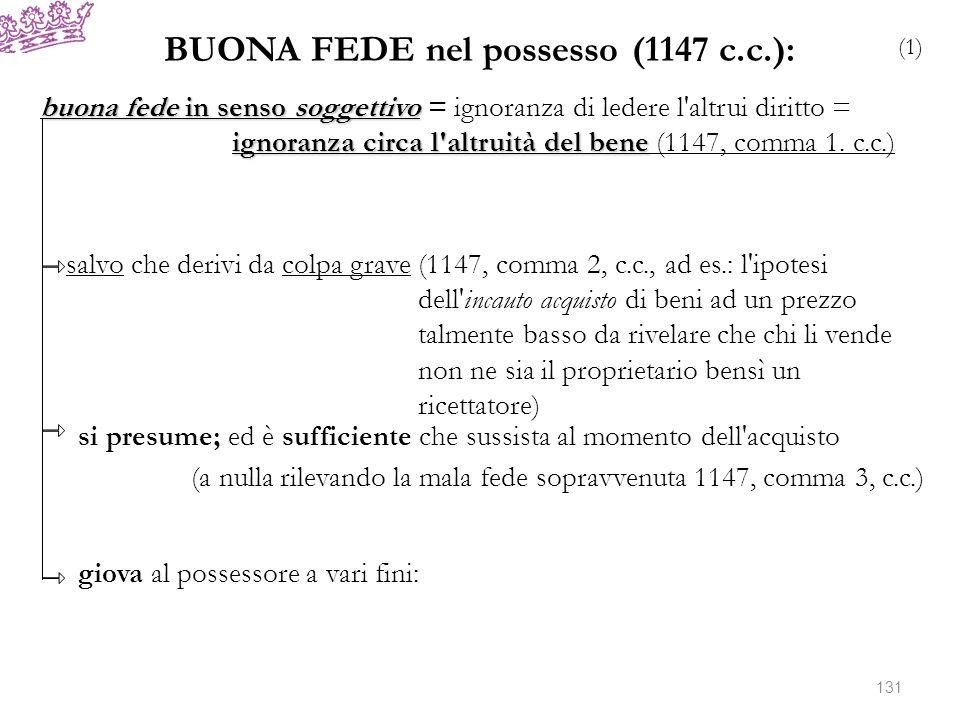 BUONA FEDE nel possesso (1147 c.c.):