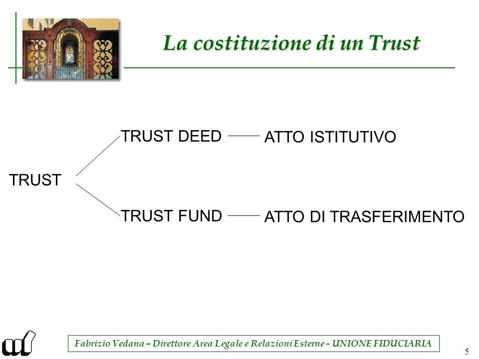 La costituzione di un Trust