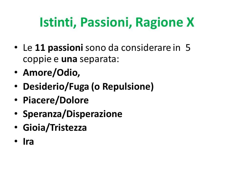 Istinti, Passioni, Ragione X
