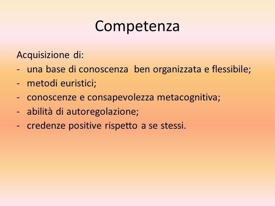 Competenza Acquisizione di: