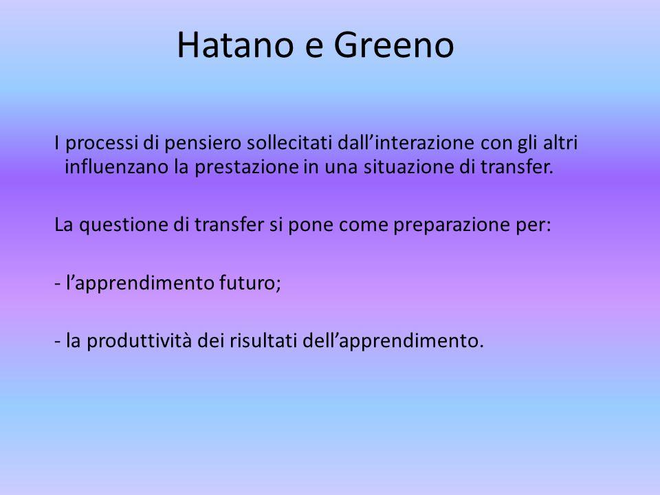 Hatano e Greeno I processi di pensiero sollecitati dall'interazione con gli altri influenzano la prestazione in una situazione di transfer.