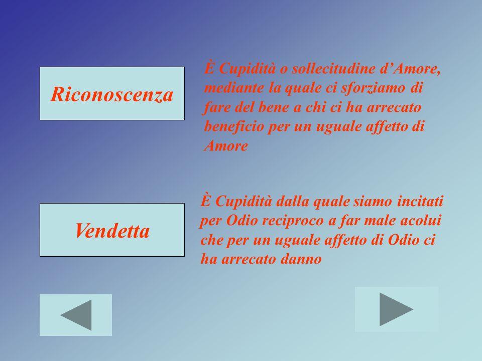 Riconoscenza Vendetta