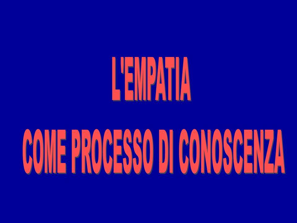 COME PROCESSO DI CONOSCENZA