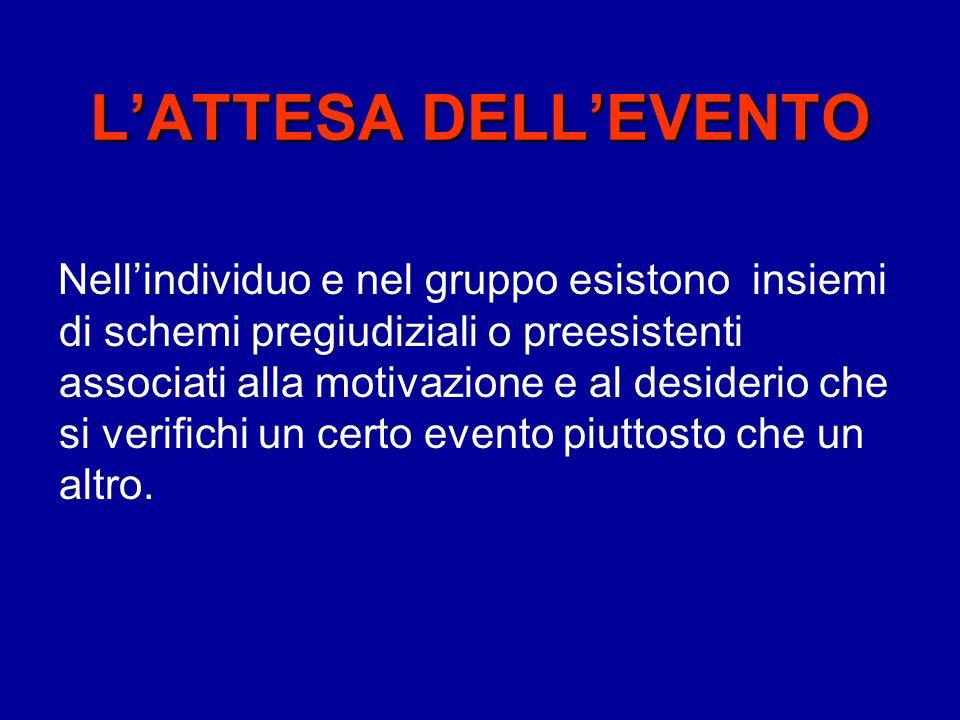 L'ATTESA DELL'EVENTO