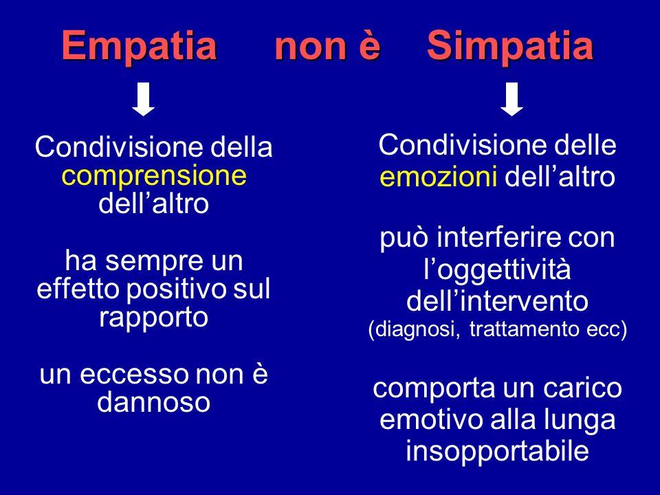 Empatia non è Simpatia Condivisione delle emozioni dell'altro
