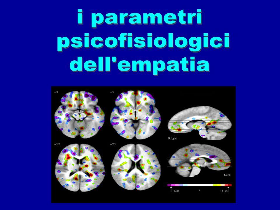 i parametri psicofisiologici dell empatia
