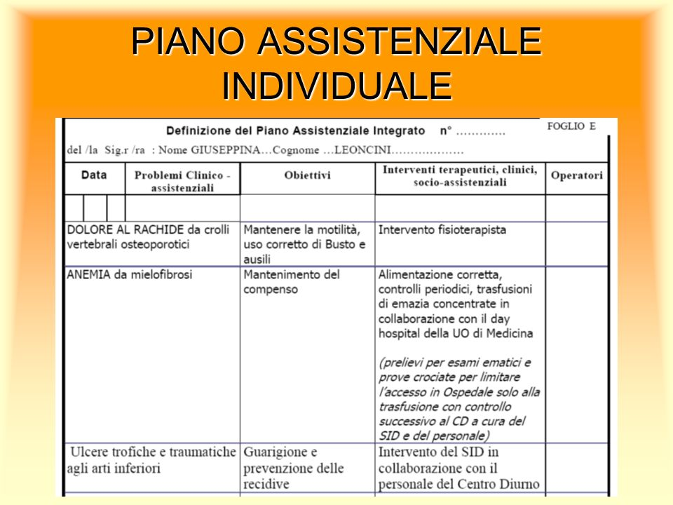 PIANO ASSISTENZIALE INDIVIDUALE