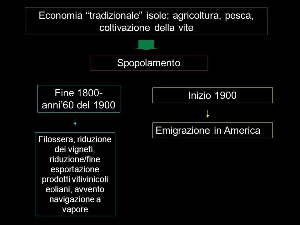 Emigrazione in America