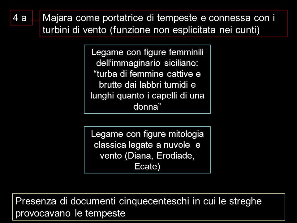 4 a Majara come portatrice di tempeste e connessa con i turbini di vento (funzione non esplicitata nei cunti)