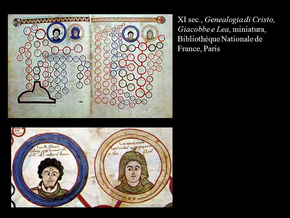 XI sec., Genealogia di Cristo, Giacobbe e Lea, miniatura, Bibliothéque Nationale de France, Paris
