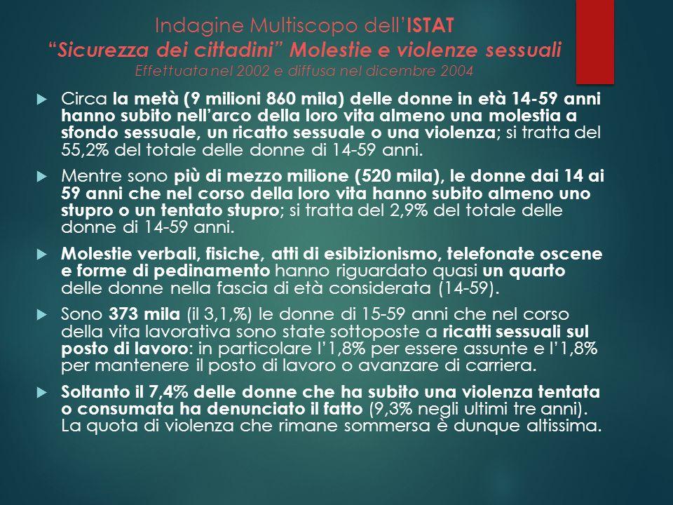 Indagine Multiscopo dell'ISTAT Sicurezza dei cittadini Molestie e violenze sessuali Effettuata nel 2002 e diffusa nel dicembre 2004