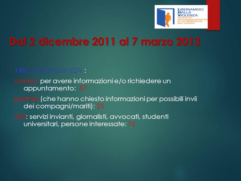 Dal 2 dicembre 2011 al 7 marzo 2013