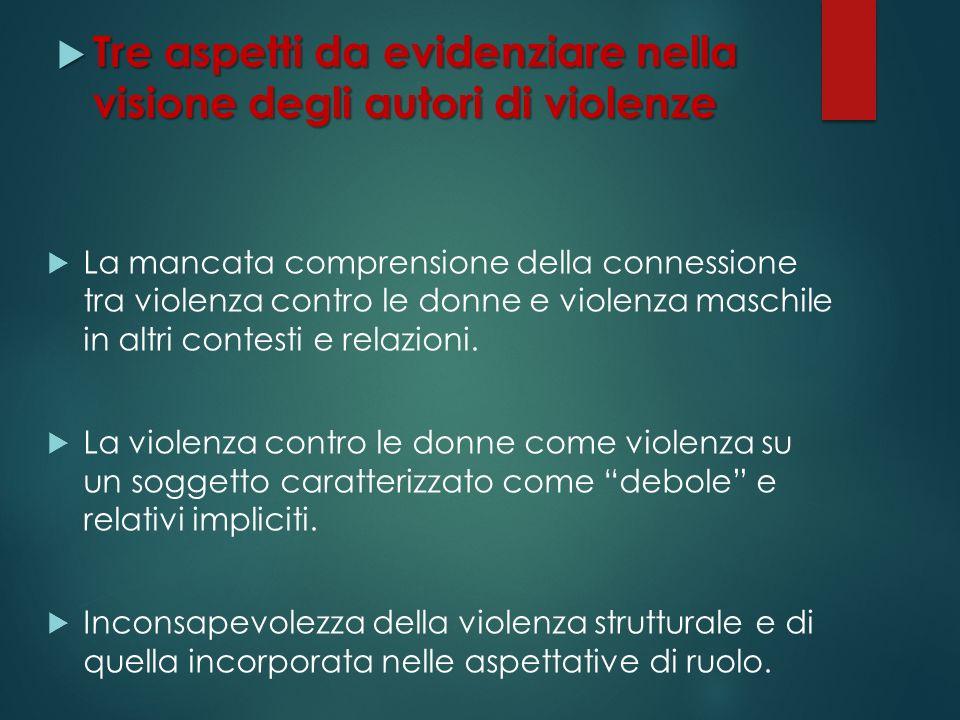 Tre aspetti da evidenziare nella visione degli autori di violenze