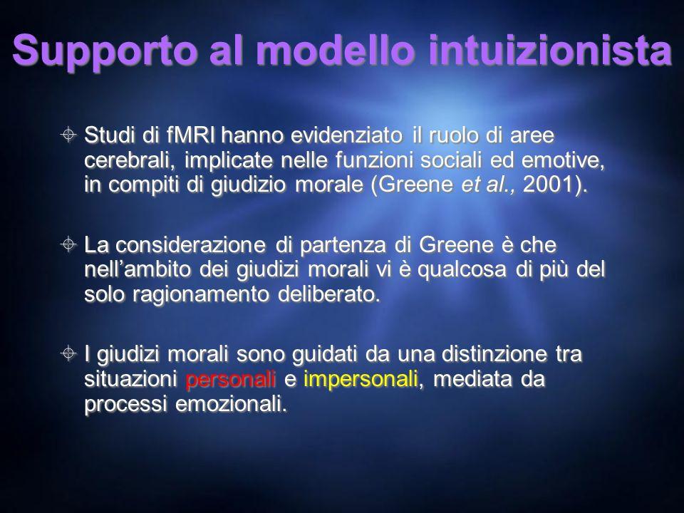 Supporto al modello intuizionista