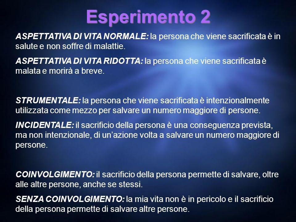 Esperimento 2 ASPETTATIVA DI VITA NORMALE: la persona che viene sacrificata è in salute e non soffre di malattie.